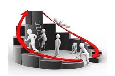 精益管理咨询公司指出企业的培训误区