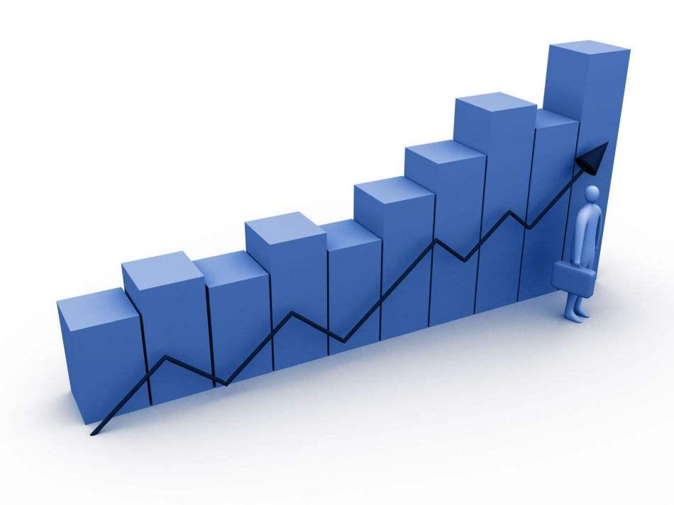 实现企业经营管理提升只需改善这三大方向