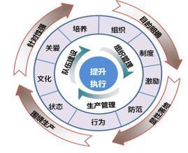 企业精益生产推进四步法